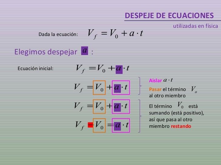 DESPEJE DE ECUACIONES utilizadas en física Dada la ecuación: Elegimos despejar  : El término  está sumando (está positivo)...