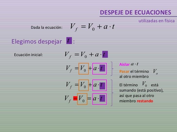 DESPEJE DE ECUACIONES utilizadas en física Dada la ecuación: Elegimos despejar  : Ecuación inicial: Aislar   Pasar   el té...