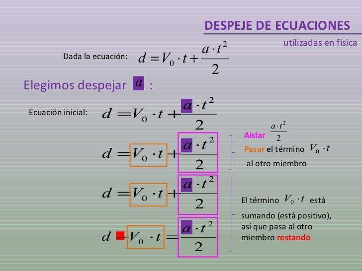 DESPEJE DE ECUACIONES utilizadas en física Dada la ecuación: Elegimos despejar  : al otro miembro Ecuación inicial: Aislar...