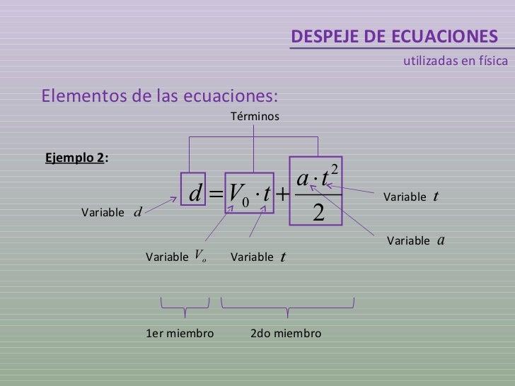 DESPEJE DE ECUACIONES utilizadas en física Elementos de las ecuaciones: Ejemplo 2 : 1er miembro 2do miembro Términos Varia...