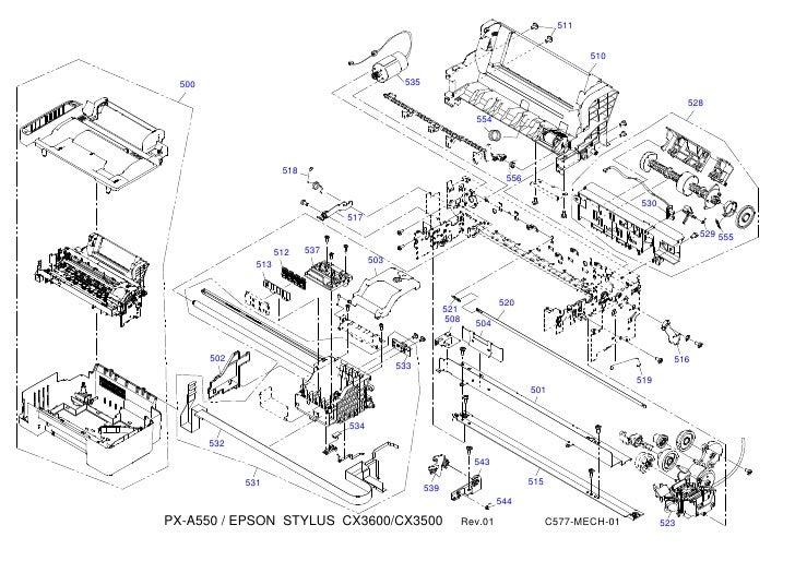 Despicie stylus cx3500 cx3600
