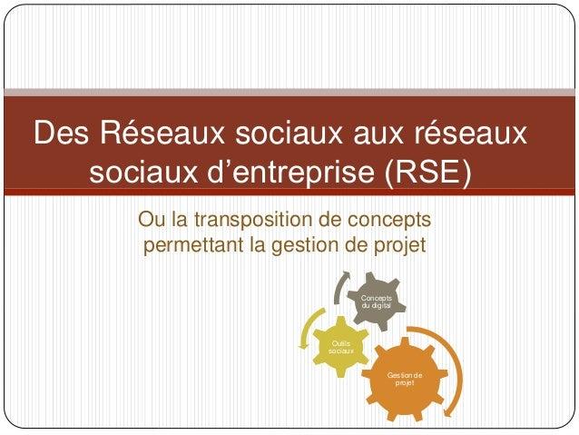 Ou la transposition de concepts permettant la gestion de projet Des Réseaux sociaux aux réseaux sociaux d'entreprise (RSE)...