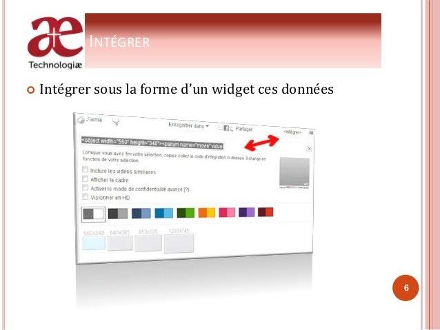 INTÉGRER  Intégrer sous la forme d'un widget ces données 6