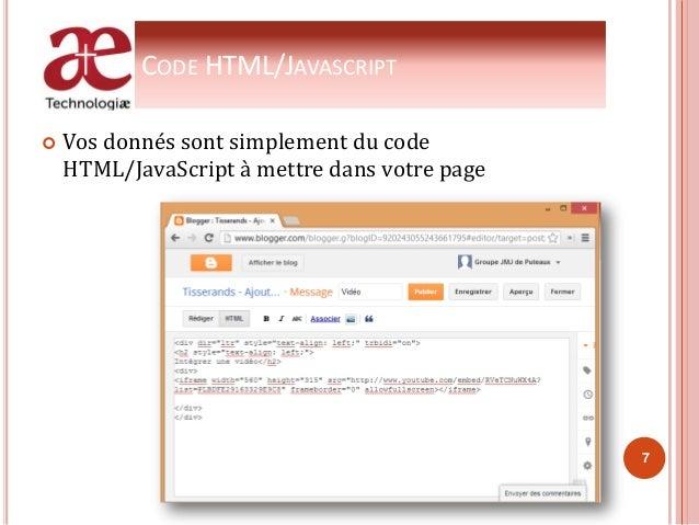 CODE HTML/JAVASCRIPT  Vos donnés sont simplement du code HTML/JavaScript à mettre dans votre page 7