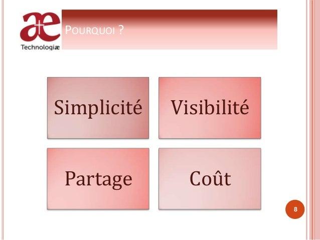 POURQUOI ? Simplicité Visibilité Partage Coût 8