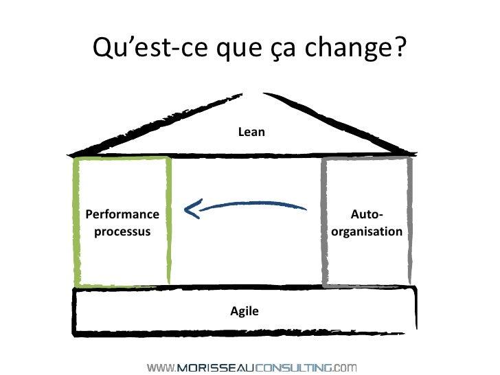 Qu'est-ce que ça change?<br />Lean<br />Performance processus<br />Auto-organisation<br />Agile<br />