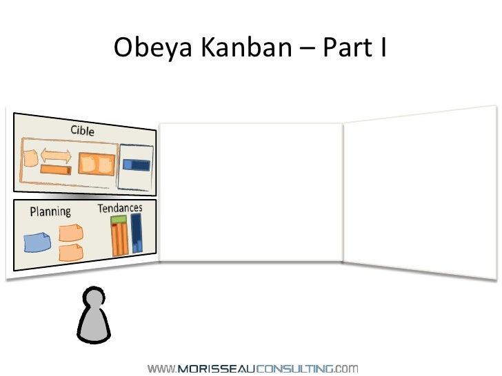 Obeya Kanban – Part I<br />Cible<br />Tendances<br />Planning<br />