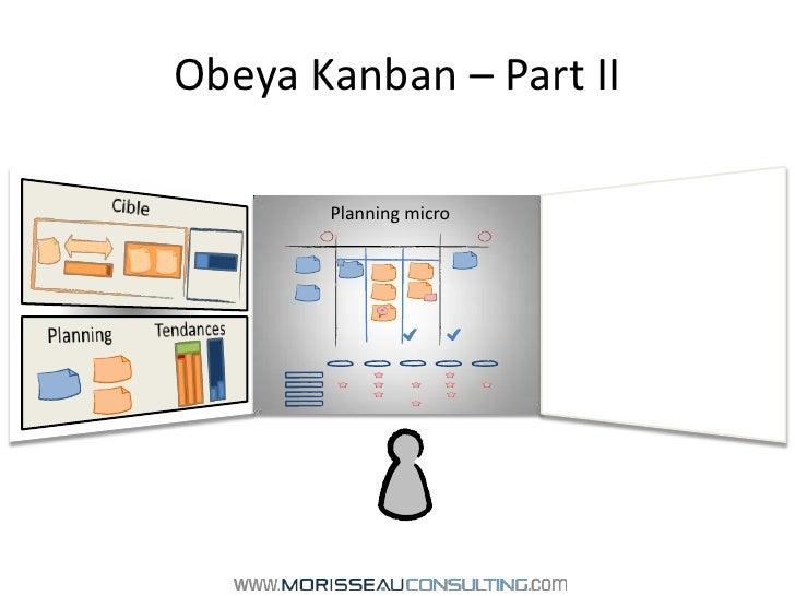 Obeya Kanban – Part II<br />Cible<br />Planning micro<br />Tendances<br />Planning<br />