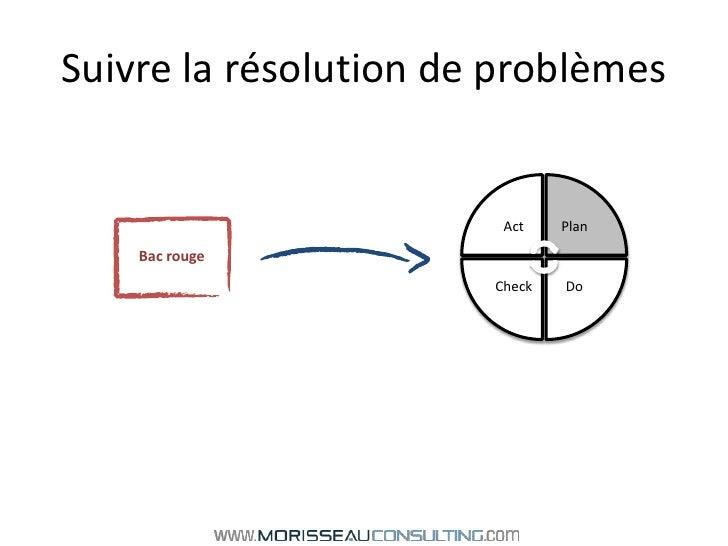 Suivre la résolution de problèmes<br />Bac rouge<br />