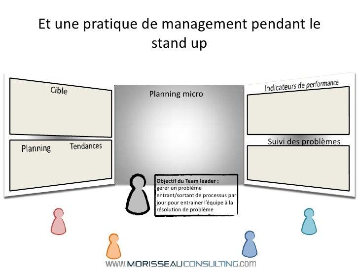 Sur notre performance</li></li></ul><li>Et une pratique de management pendant le stand up<br />Indicateurs de performance<...