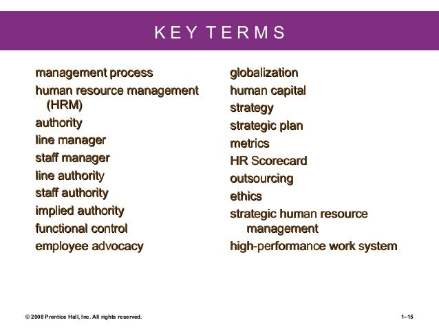 The strategic Role of HRM – Human Resources Manager Duties