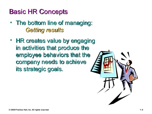 the strategic role of hrm in Hr directors have a key role in strategic hrm, especially if they are – as they should be – on the board or members of the top management team.