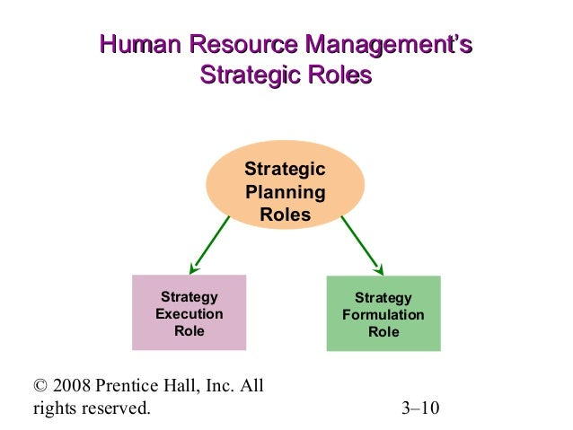hrm by dessler Human resource management provides readers with the daily tools and skills they need to function as successful managers--in both human resources and business in general with a practical.