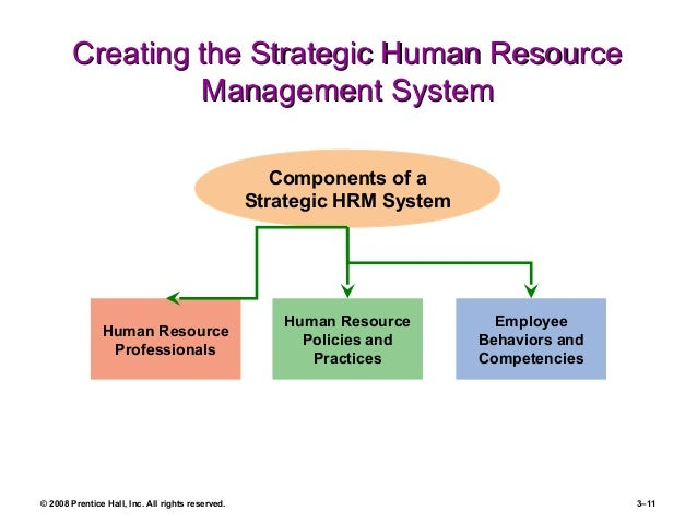 resource management ch 3 and 4 Managementprocess 3statethemeaningandpurposeofthefirm'sstrategicintentandmission  4 directcompetitors  theresourcebasedview.
