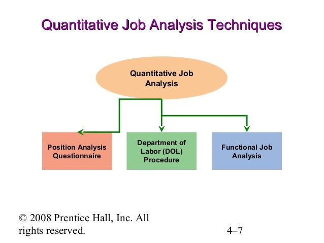 Job Analysis  Chapter
