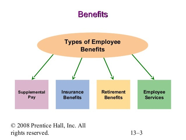 hrm compensation and benefits plan Benefits and risks associated with pay for performance   in mind, we have  prepared this report to support agencies who are planning to use (or are already   pay system with other hrm practices, such as selection, training, and  especially.