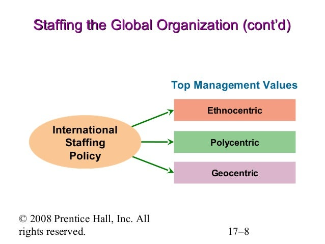 ethnocentric staffing policies Before using an ethnocentric strategy, spend time researching the market to see  whether your hr policies and talent resources make this the best strategy.