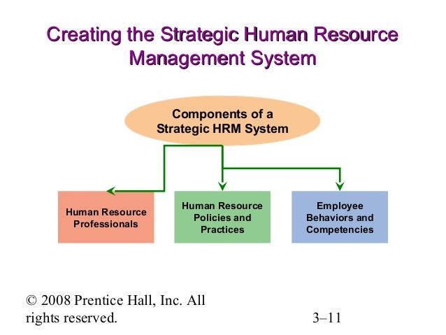 starbuck strategic human resource managment Human resource management  swot analysis of starbucks download ppt for complete course on swot analysis  strategic management.