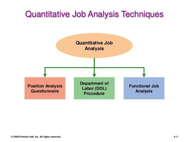 Dessler Ch 04 Job Analysis