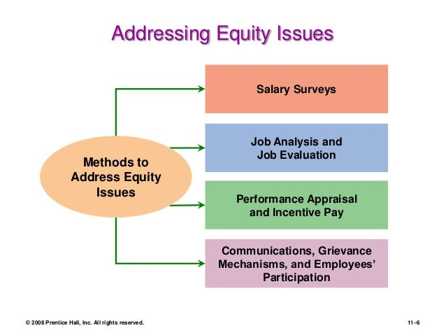 pay equity internal and external considerations Internal and external equity an organization that notably uses internal equity to inform its pay structure is intel internal equity is basically concerned with the organizational hierarchy's job position.