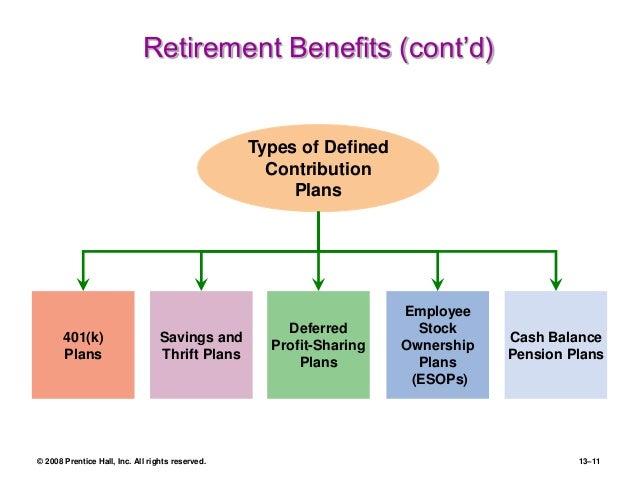 Dessler Ch 13 Benefits And Services