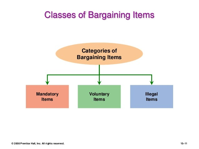 Image result for Types of Bargaining in Labour Laws diagram