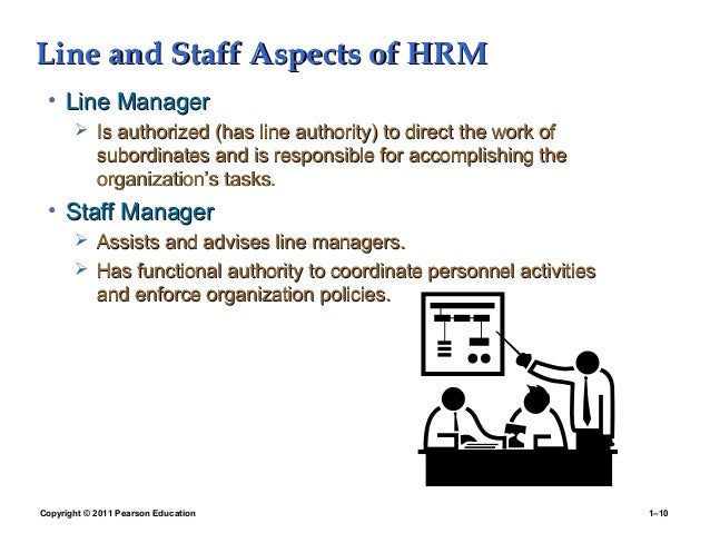 human resource management 12e dessler chapter Chapter 2 equal opportunity and the law 1) which amendment to the us constitution states that no person shall be human resource management, 12e (dessler.