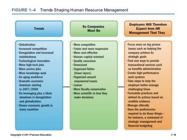 Human resource management 12e dessler chapter coursework academic human resource management 12e dessler chapter fandeluxe Gallery