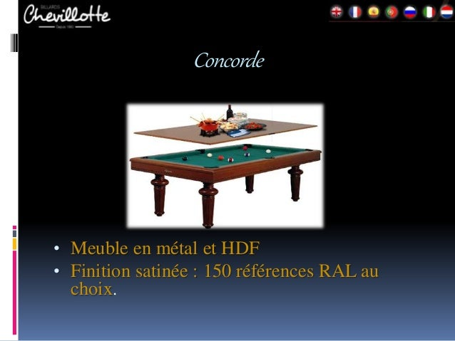 Des tables de billard qui se transforment en tables de for Table de salle a manger billard