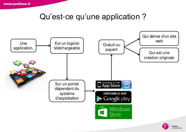 Direction des Archives, du Patrimoine, de l'Archéologie et de la Culture Qu'est-ce qu'une application ? Une application, E...