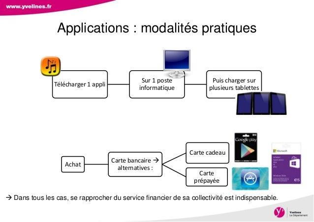 Direction des Archives, du Patrimoine, de l'Archéologie et de la Culture Applications : modalités pratiques  Dans tous le...