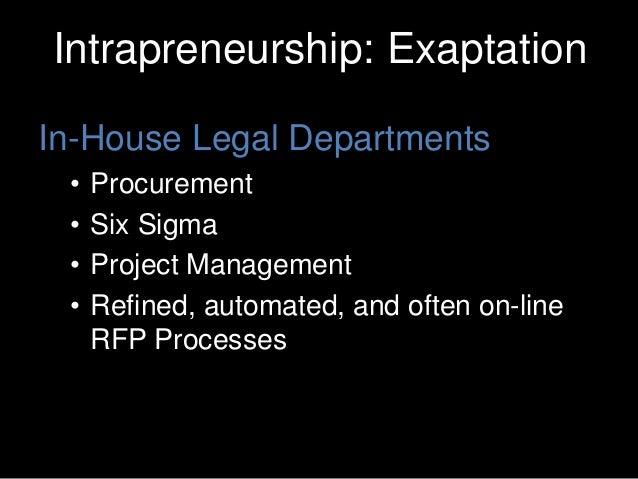 Entrepreneurship in the Law KMStandards