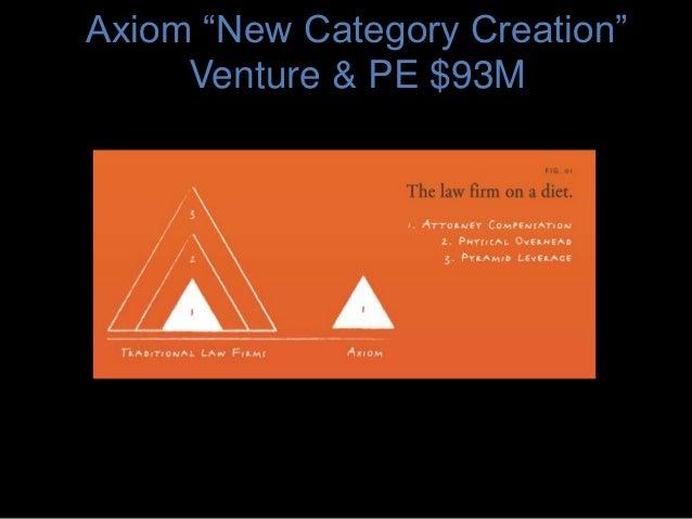 "Axiom ""New Category Creation"" Venture & PE $93M"
