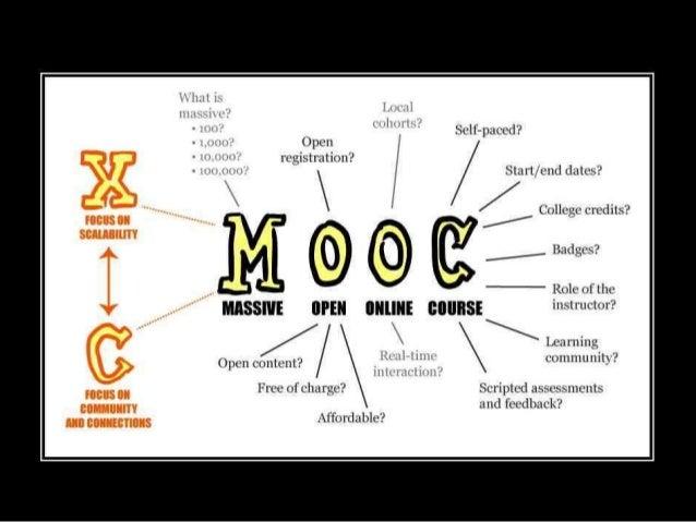 On-Line Education: MOOCs