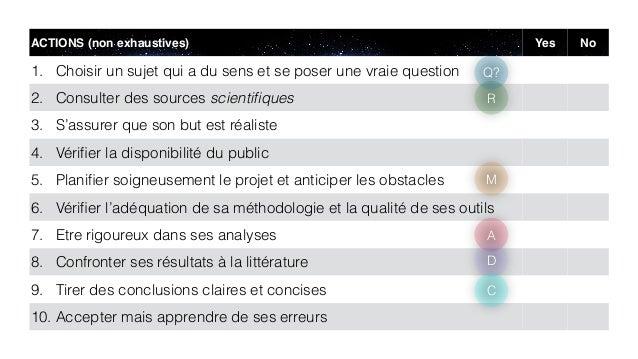 ACTIONS (non exhaustives) Yes No  1. Choisir un sujet qui a du sens et se poser une vraie question  Q?  2. Consulter des s...