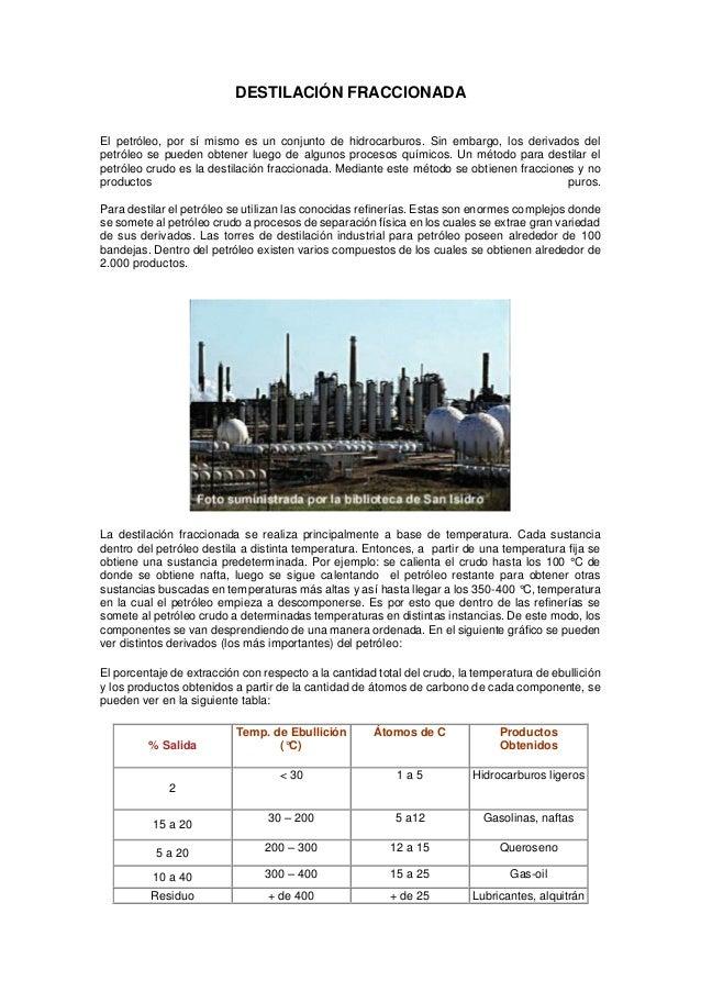 DESTILACIÓN FRACCIONADA El petróleo, por sí mismo es un conjunto de hidrocarburos. Sin embargo, los derivados del petróleo...