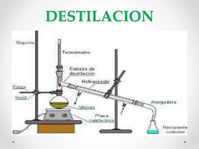Destilacion por arrastre de vapor yahoo dating 10