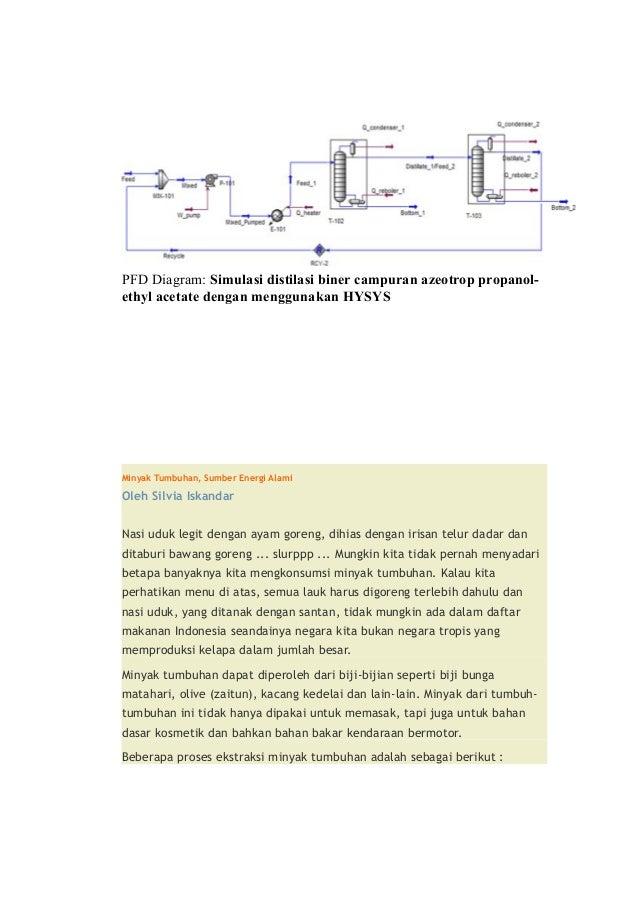 Destilasi 2 14 pfd diagram simulasi distilasi ccuart Gallery