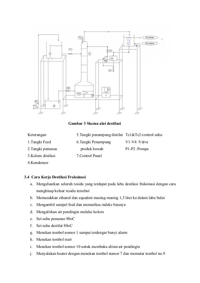 Destilasi batch percobaan 8 34 cara kerja destilasi ccuart Gallery