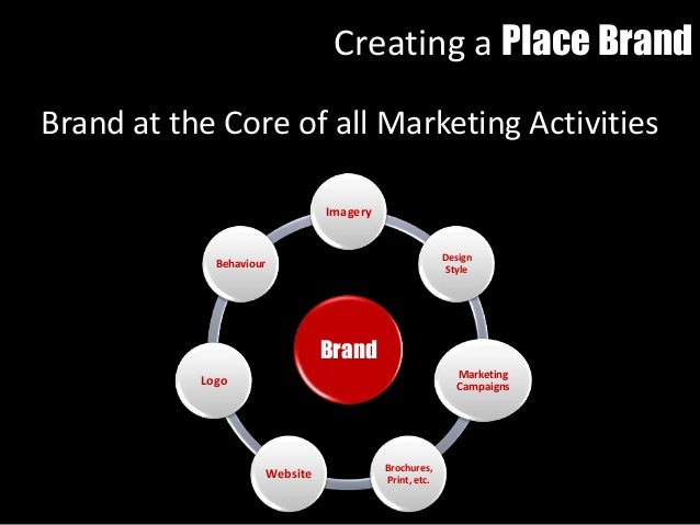 Brand at the Core of all Marketing Activities Brand Imagery Design Style Marketing Campaigns Brochures, Print, etc.Website...
