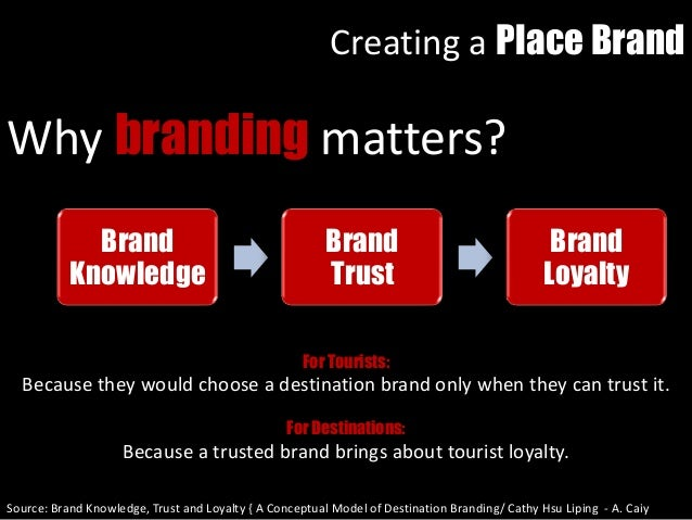 Why branding matters? Brand Knowledge Brand Trust Brand Loyalty Creating a Place Brand For Tourists: Because they would ch...