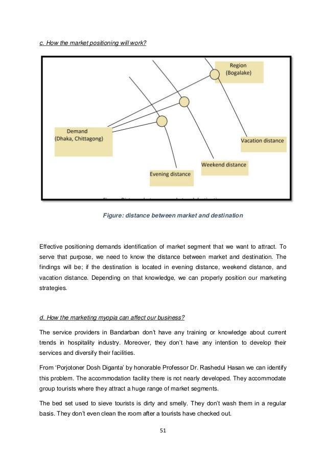 51  c. How the market positioning will work?  Figure: distance between market and destination  Effective positioning deman...