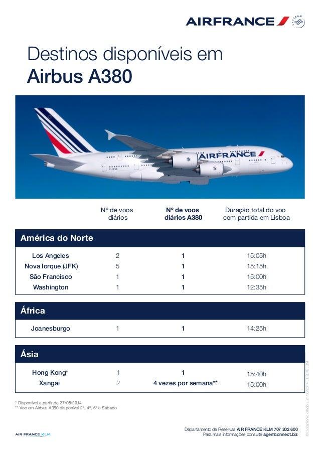 Destinos disponíveis em Airbus A380 21/03/2014 Nº de voos diários Nº de voos diários A380 Duração total do voo com partida...