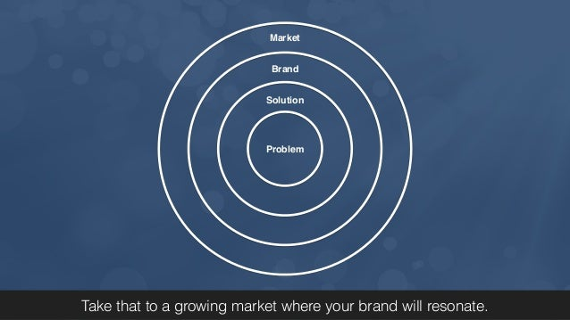 Getting product strategy right