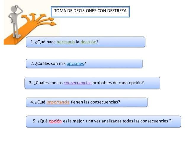 1. ¿Qué hace necesaria la decisión? 2. ¿Cuáles son mis opciones? 3. ¿Cuáles son las consecuencias probables de cada opción...