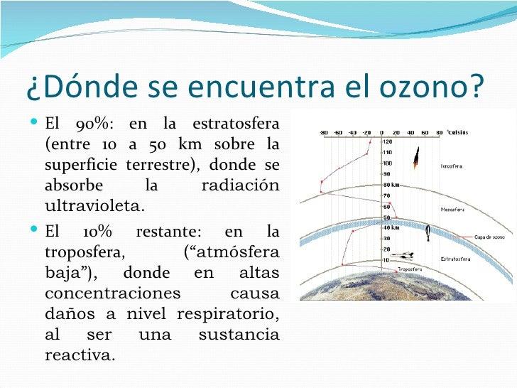destruccion de la capa de ozono