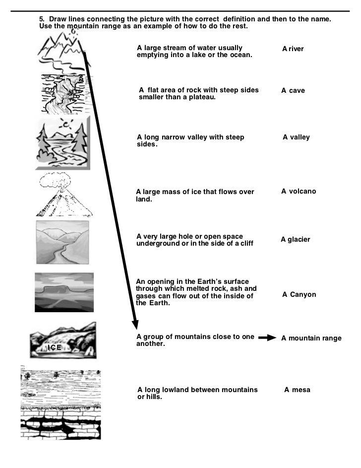 Types Of Mountains Worksheet - wiildcreative
