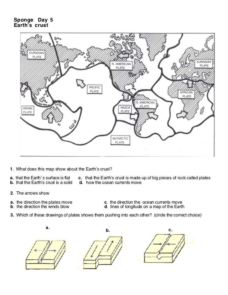 Destruct forces worksheet – Ocean Current Worksheet
