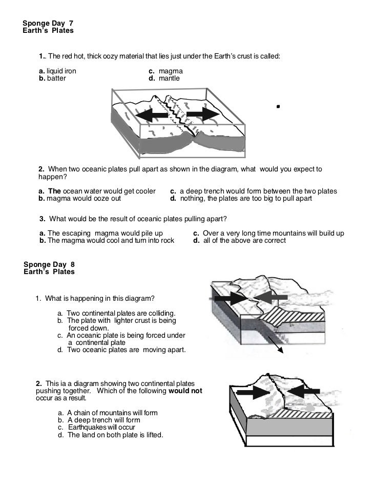 Force Diagram Worksheet Rocks Search For Wiring Diagrams