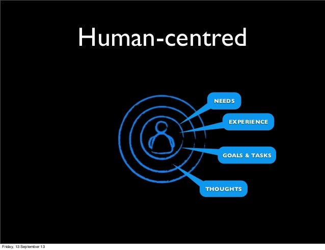Human-centred NEEDS GOALS & TASKS EXPERIENCE THOUGHTS Friday, 13 September 13